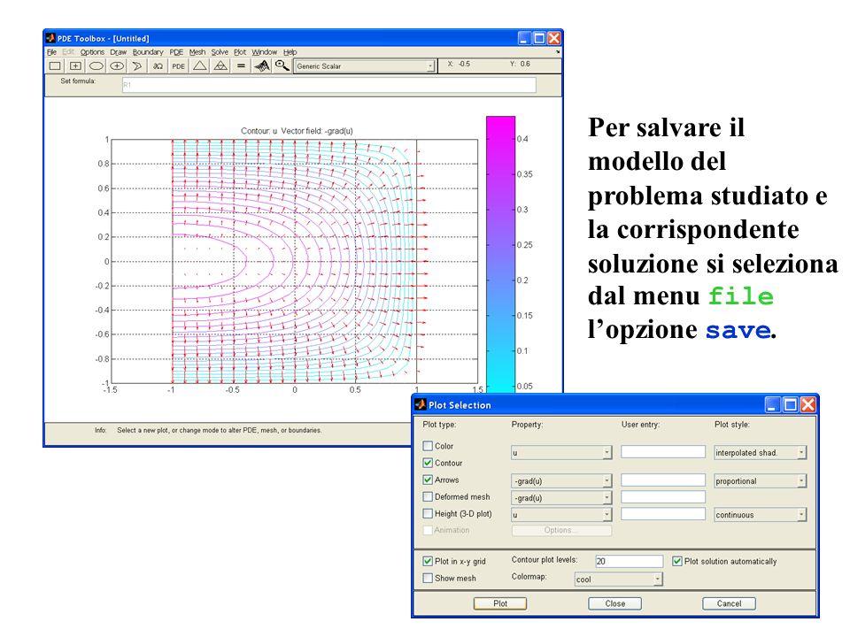 Per salvare il modello del problema studiato e la corrispondente soluzione si seleziona dal menu file lopzione save.