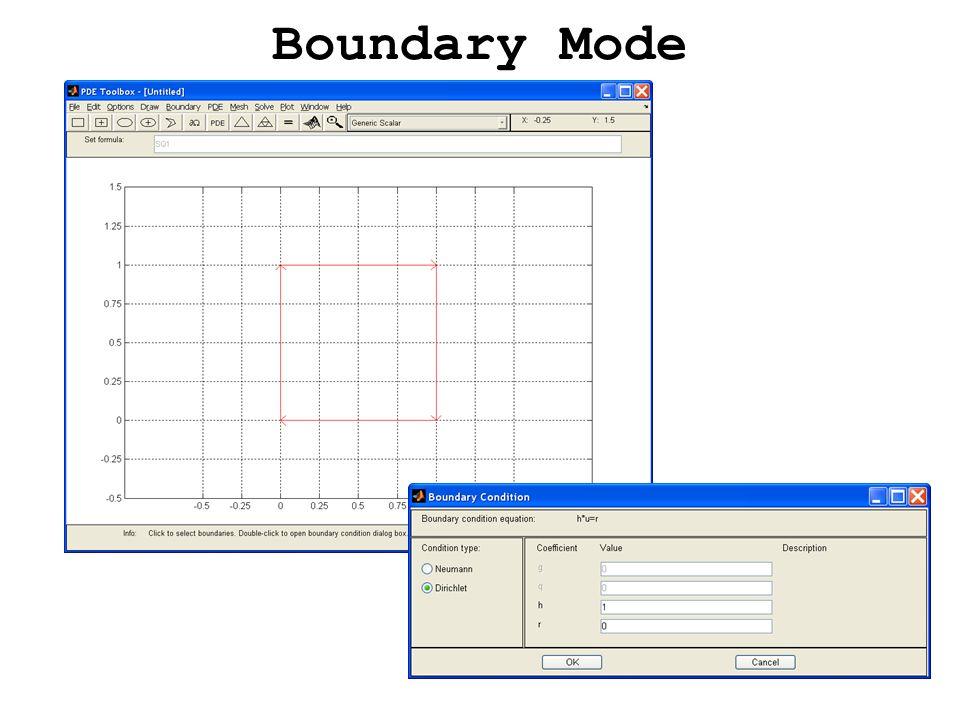 Boundary Mode