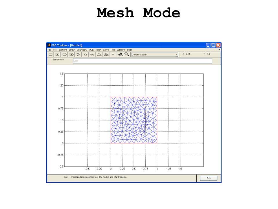 Mesh Mode