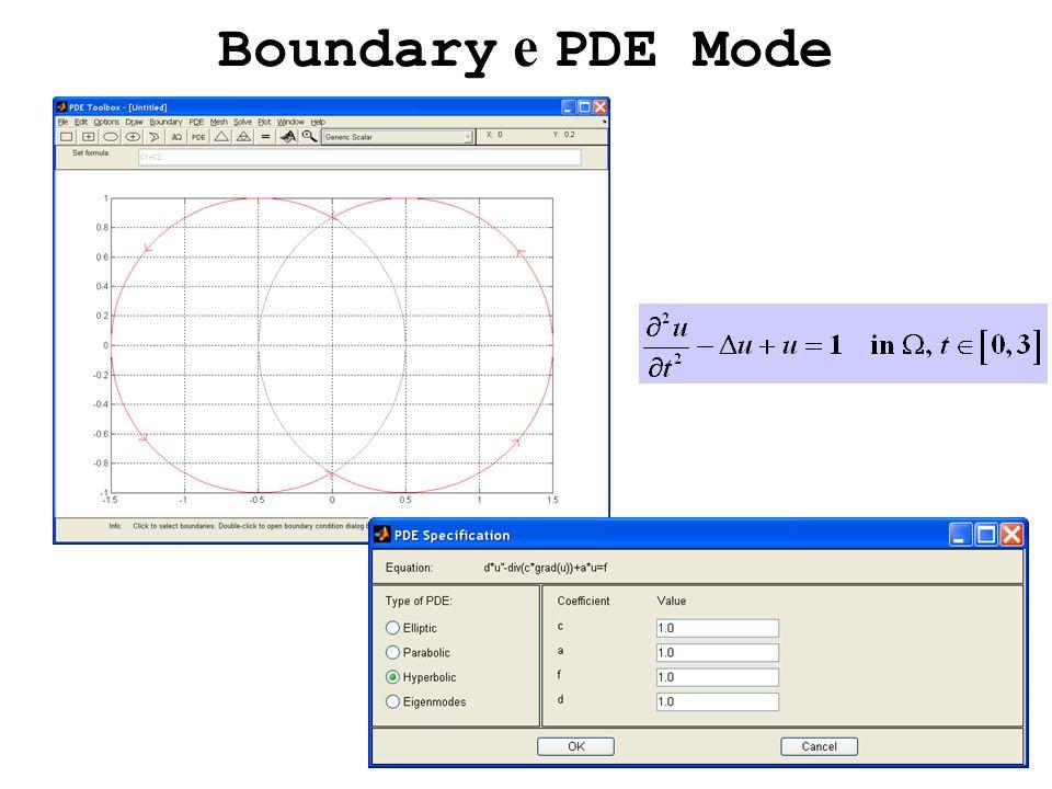 Boundary e PDE Mode