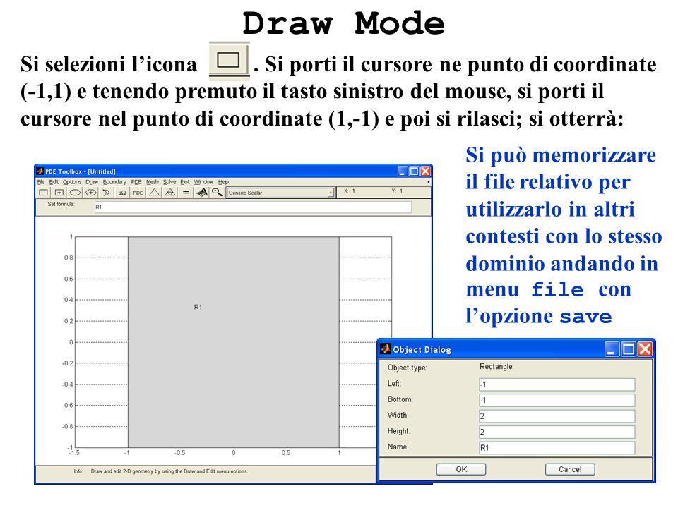 Draw Mode Si selezioni licona.