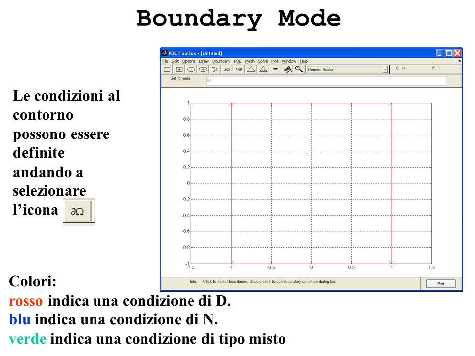 Boundary Mode Le condizioni al contorno possono essere definite andando a selezionare licona Colori: rosso indica una condizione di D.