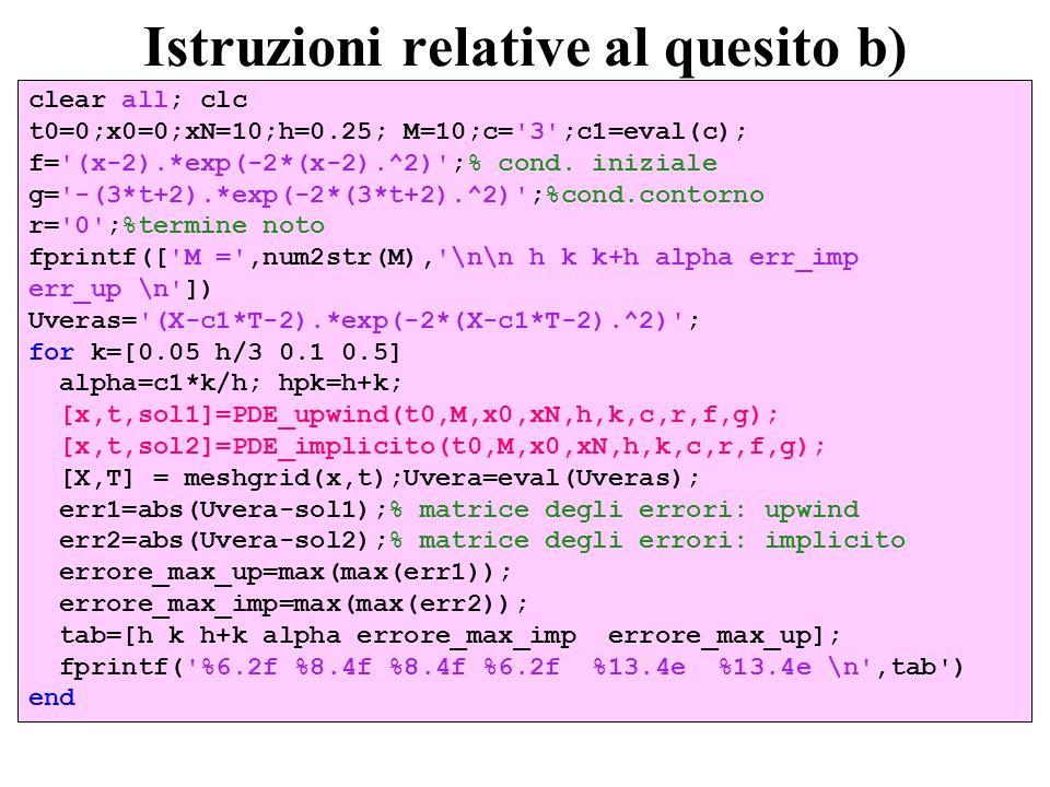 Istruzioni relative al quesito b) clear all; clc t0=0;x0=0;xN=10;h=0.25; M=10;c='3';c1=eval(c); f='(x-2).*exp(-2*(x-2).^2)';% cond. iniziale g='-(3*t+
