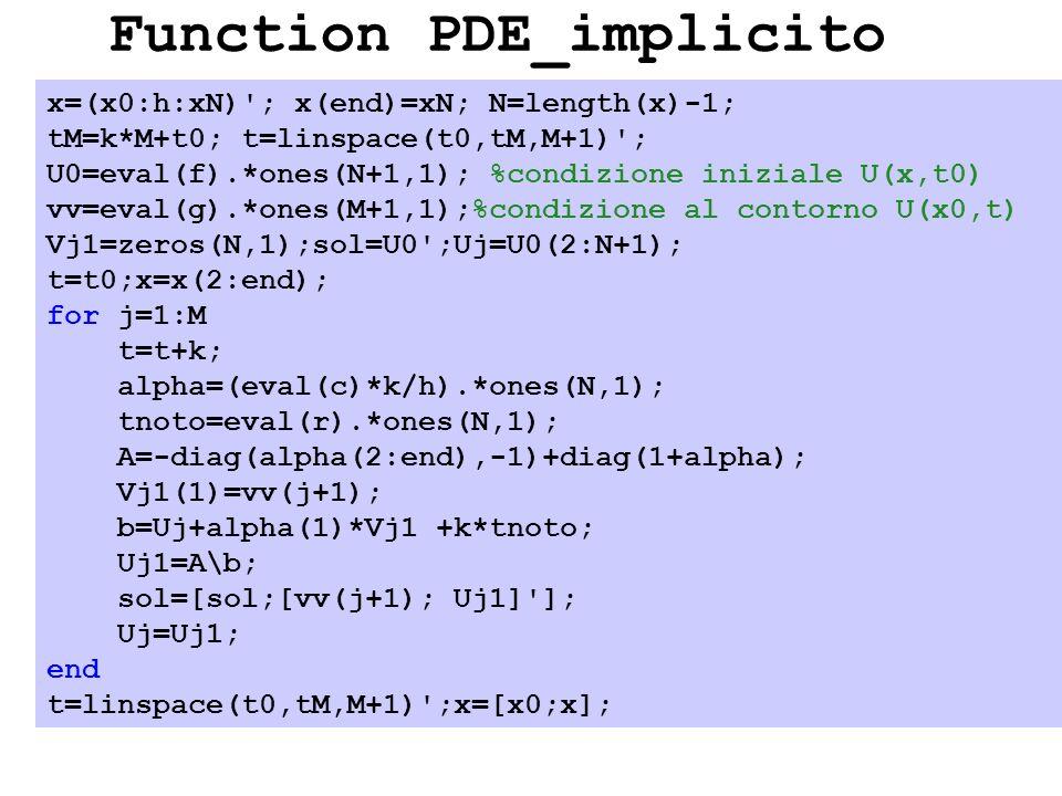 Function PDE_implicito x=(x0:h:xN)'; x(end)=xN; N=length(x)-1; tM=k*M+t0; t=linspace(t0,tM,M+1)'; U0=eval(f).*ones(N+1,1); %condizione iniziale U(x,t0