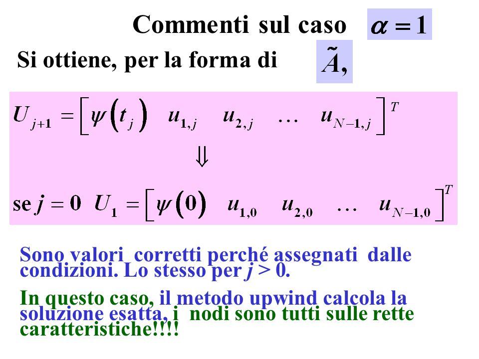 Commenti sul caso Sono valori corretti perché assegnati dalle condizioni. Lo stesso per j > 0. In questo caso, il metodo upwind calcola la soluzione e