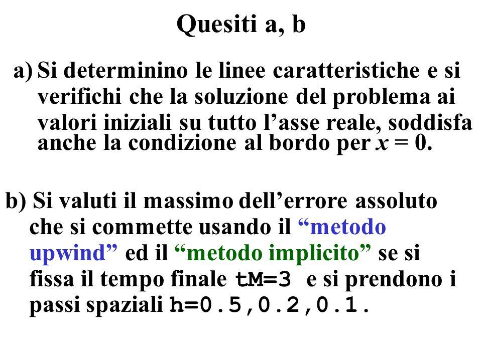 Quesiti a, b b) Si valuti il massimo dellerrore assoluto che si commette usando il metodo upwind ed il metodo implicito se si fissa il tempo finale tM