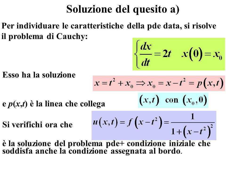 Soluzione del quesito a) Si verifichi ora che è la soluzione del problema pde+ condizione iniziale che soddisfa anche la condizione assegnata al bordo