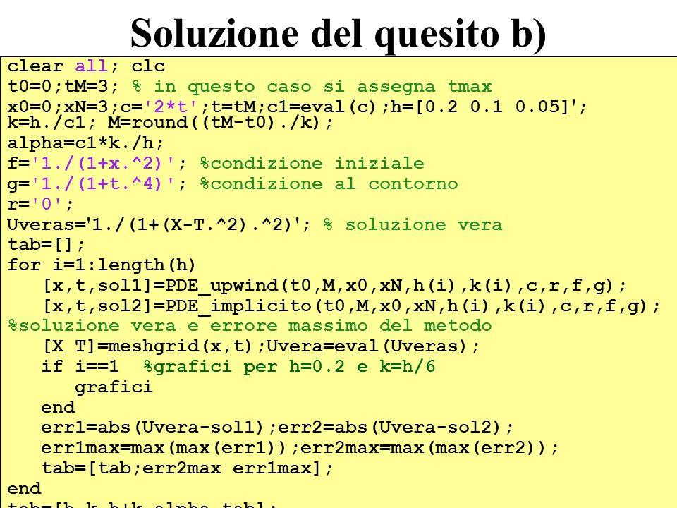 Soluzione del quesito b) clear all; clc t0=0;tM=3; % in questo caso si assegna tmax x0=0;xN=3;c='2*t';t=tM;c1=eval(c);h=[0.2 0.1 0.05] ' ; k=h./c1; M=