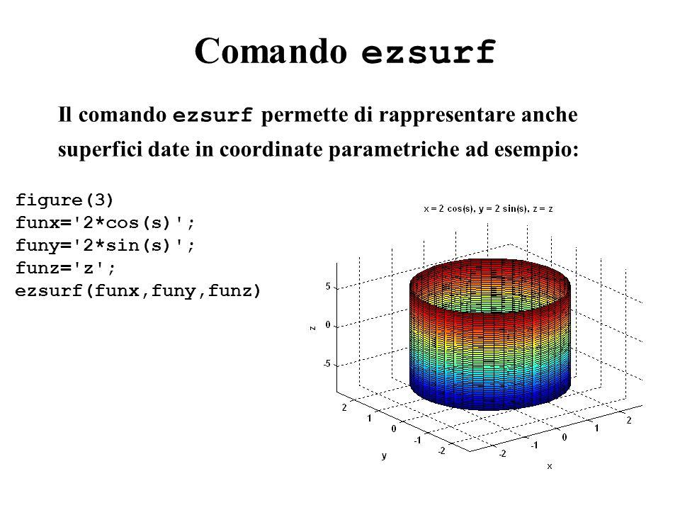 Comando ezsurf Il comando ezsurf permette di rappresentare anche superfici date in coordinate parametriche ad esempio: figure(3) funx='2*cos(s)'; funy