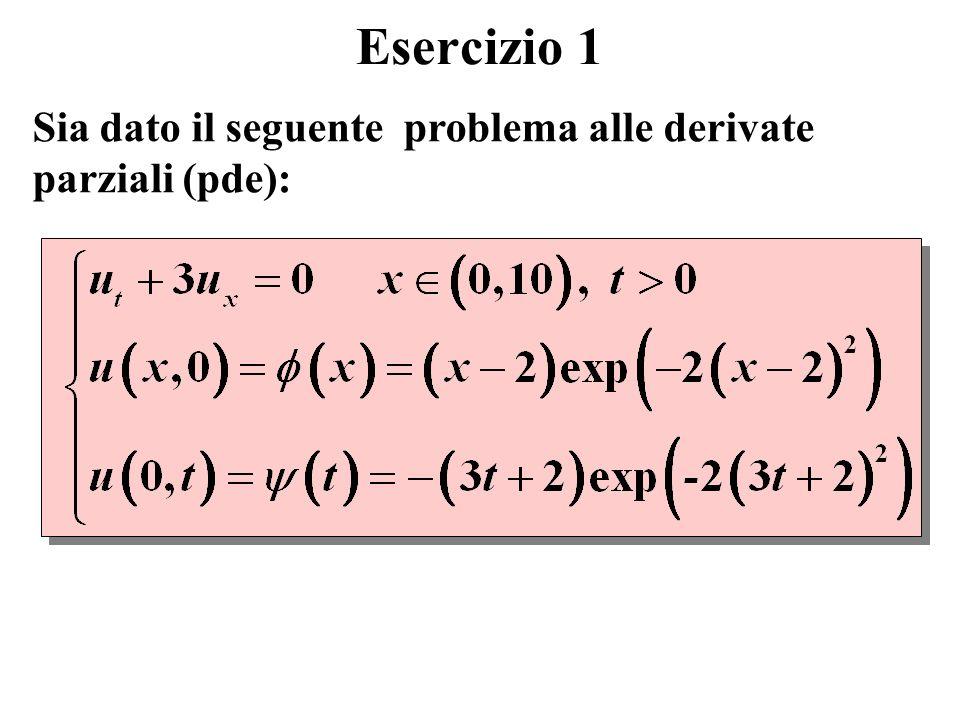 Esercizio 1 Sia dato il seguente problema alle derivate parziali (pde):