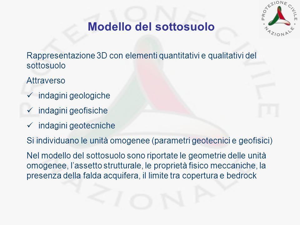 Modello del sottosuolo Rappresentazione 3D con elementi quantitativi e qualitativi del sottosuolo Attraverso indagini geologiche indagini geofisiche i