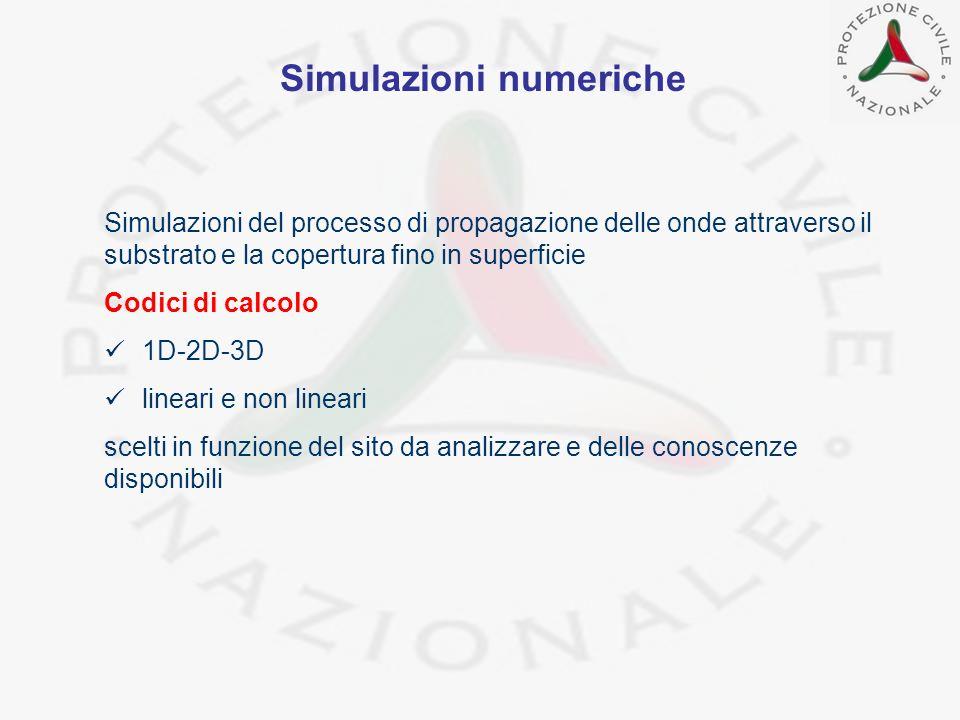 Simulazioni numeriche Simulazioni del processo di propagazione delle onde attraverso il substrato e la copertura fino in superficie Codici di calcolo