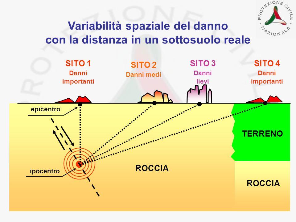 Variabilità spaziale del danno con la distanza in un sottosuolo reale SITO 1 Danni importanti SITO 2 Danni medi SITO 3 Danni lievi SITO 4 Danni import