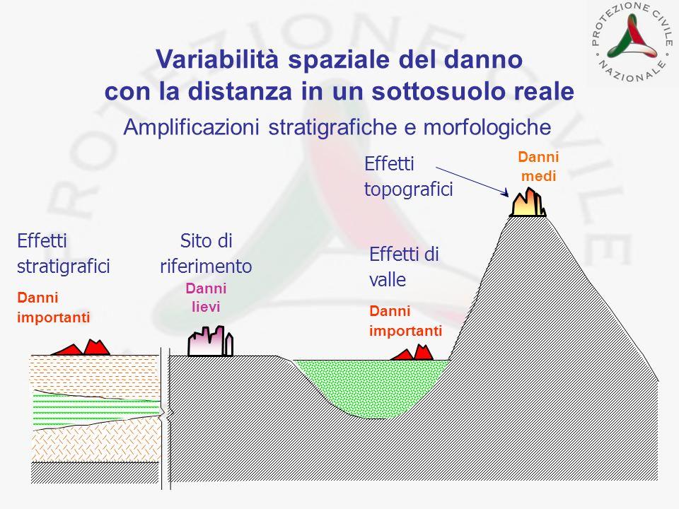 Effetti topografici Amplificazioni stratigrafiche e morfologiche Effetti stratigrafici Danni importanti Sito di riferimento Danni lievi Effetti di val