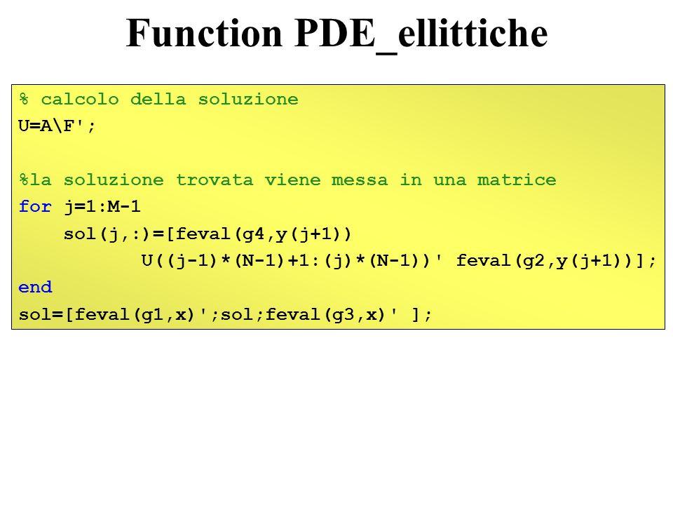 Function PDE_ellittiche % calcolo della soluzione U=A\F'; %la soluzione trovata viene messa in una matrice for j=1:M-1 sol(j,:)=[feval(g4,y(j+1)) U((j