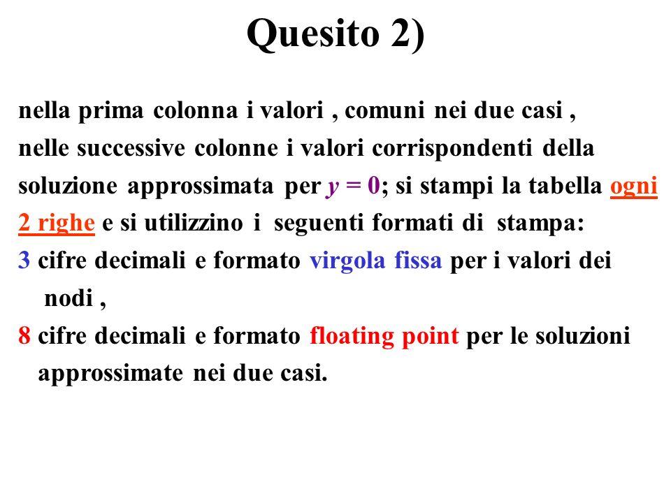 Quesito 2) nella prima colonna i valori, comuni nei due casi, nelle successive colonne i valori corrispondenti della soluzione approssimata per y = 0;