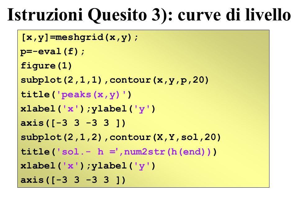 Istruzioni Quesito 3): curve di livello [x,y]=meshgrid(x,y); p=-eval(f); figure(1) subplot(2,1,1),contour(x,y,p,20) title('peaks(x,y)') xlabel('x');yl