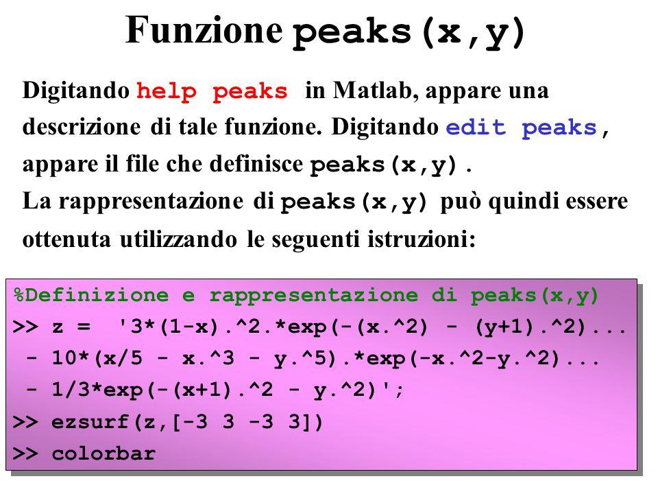Funzione peaks(x,y) %Definizione e rappresentazione di peaks(x,y) >> z = '3*(1-x).^2.*exp(-(x.^2) - (y+1).^2)... - 10*(x/5 - x.^3 - y.^5).*exp(-x.^2-y