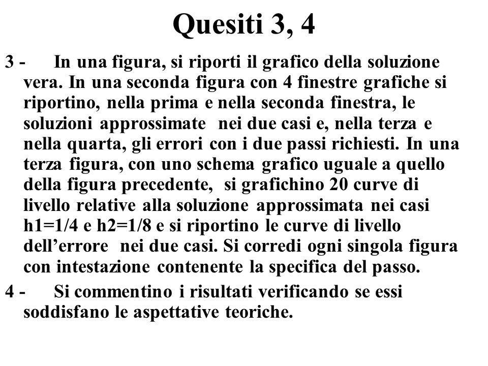 Quesiti 3, 4 3 -In una figura, si riporti il grafico della soluzione vera. In una seconda figura con 4 finestre grafiche si riportino, nella prima e n