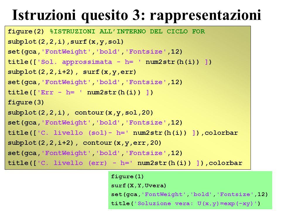 Istruzioni quesito 3: rappresentazioni figure(2) %ISTRUZIONI ALLINTERNO DEL CICLO FOR subplot(2,2,i),surf(x,y,sol) set(gca,'FontWeight','bold','Fontsi