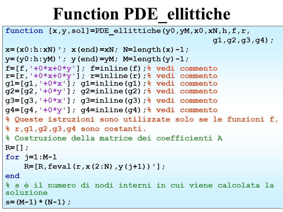Function PDE_ellittiche function [x,y,sol]=PDE_ellittiche(y0,yM,x0,xN,h,f,r, g1,g2,g3,g4); x=(x0:h:xN)'; x(end)=xN; N=length(x)-1; y=(y0:h:yM)'; y(end