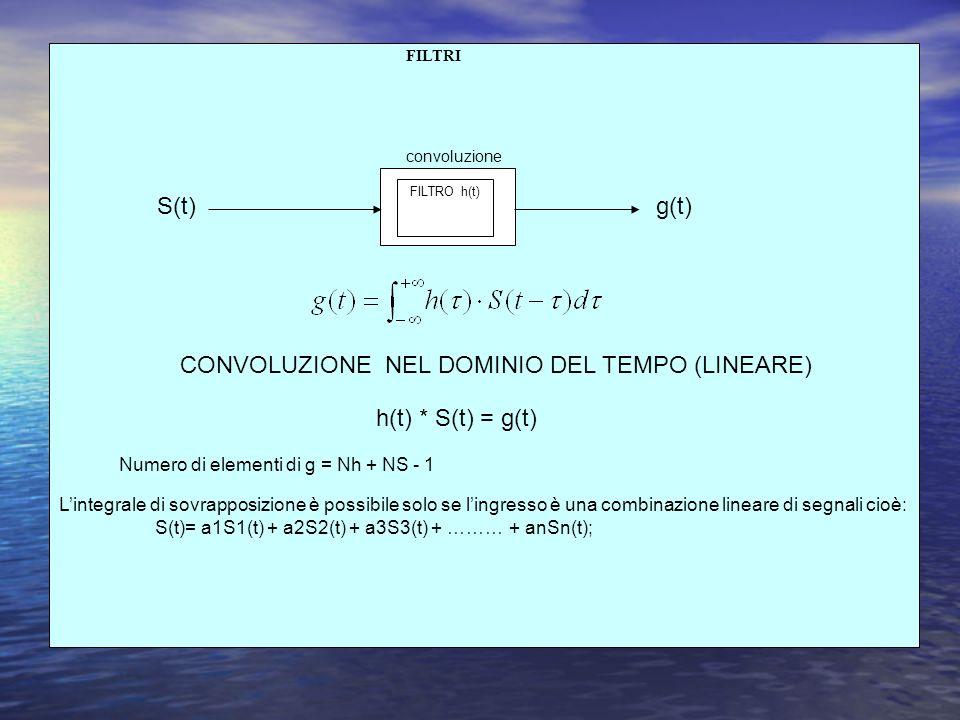 FILTRO h(t) FILTRI S(t)g(t) CONVOLUZIONE NEL DOMINIO DEL TEMPO (LINEARE) h(t) * S(t) = g(t) convoluzione Lintegrale di sovrapposizione è possibile sol