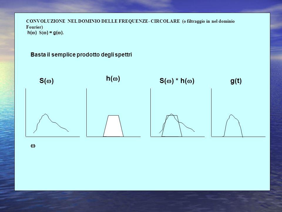 CONVOLUZIONE NEL DOMINIO DELLE FREQUENZE- CIRCOLARE (o filtraggio in nel dominio Fourier) h( ) S( ) = g( ). S( ) h( ) S( ) * h( ) g(t) Basta il sempli