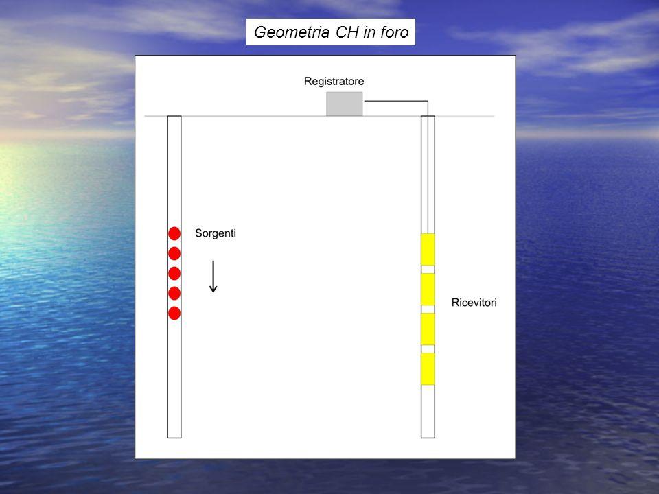 Geometria CH in foro