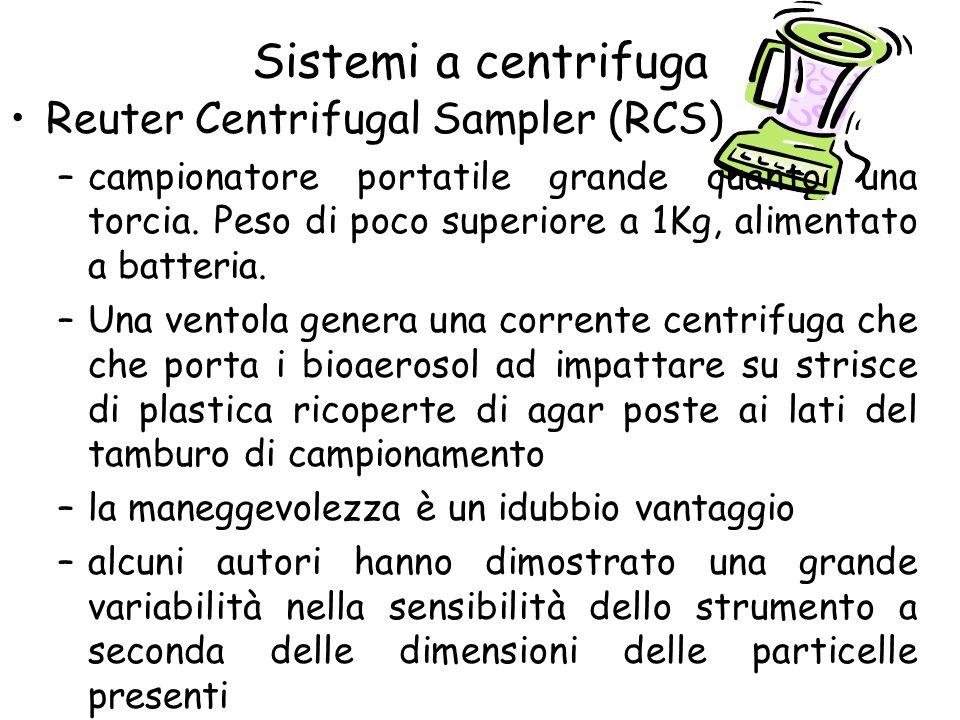 Campionatori ad impatto su superficie solida Sieve-Sampler (setacciatori) il più usato in Italia è il SAS (Surface Air System), in cui una piastra del diametro di 50 o 90 mmcontenente terreno solido, viene posta in una corrente di aspirazione a portata nota (180 litri/min).