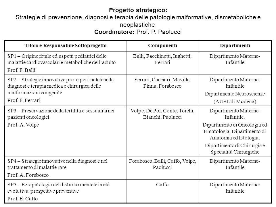 Progetto strategico: Strategie di prevenzione, diagnosi e terapia delle patologie malformative, dismetaboliche e neoplastiche Coordinatore: Prof. P. P