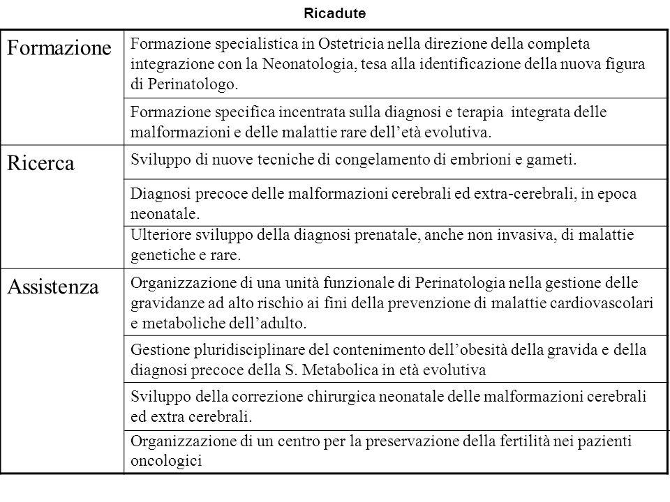 Ricadute Formazione Formazione specialistica in Ostetricia nella direzione della completa integrazione con la Neonatologia, tesa alla identificazione