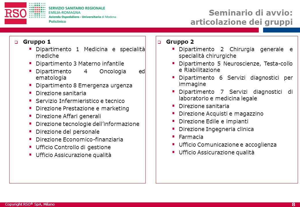 Copyright RSO ® SpA, Milano 8 Seminario di avvio: articolazione dei gruppi Gruppo 1 Dipartimento 1 Medicina e specialità mediche Dipartimento 3 Matern