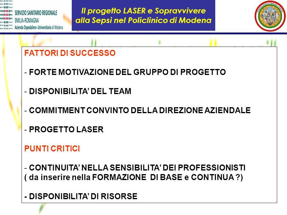 Il progetto LASER e Sopravvivere alla Sepsi nel Policlinico di Modena FATTORI DI SUCCESSO - FORTE MOTIVAZIONE DEL GRUPPO DI PROGETTO - DISPONIBILITA DEL TEAM - COMMITMENT CONVINTO DELLA DIREZIONE AZIENDALE - PROGETTO LASER PUNTI CRITICI - CONTINUITA NELLA SENSIBILITA DEI PROFESSIONISTI ( da inserire nella FORMAZIONE DI BASE e CONTINUA ?) - DISPONIBILITA DI RISORSE