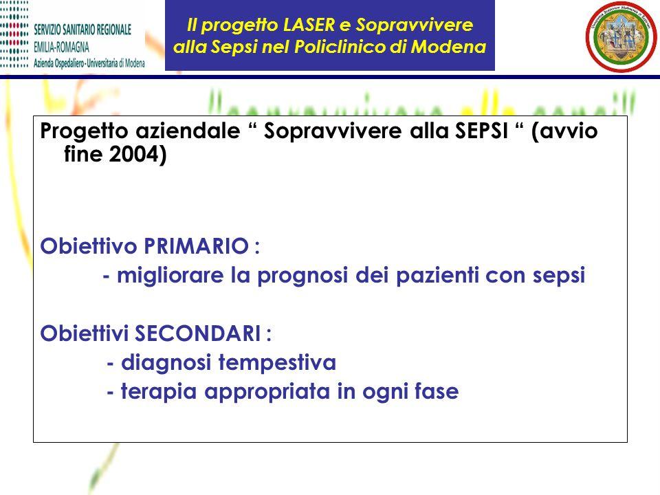 Il progetto LASER e Sopravvivere alla Sepsi nel Policlinico di Modena Progetto aziendale Sopravvivere alla SEPSI (avvio fine 2004) Obiettivo PRIMARIO : - migliorare la prognosi dei pazienti con sepsi Obiettivi SECONDARI : - diagnosi tempestiva - terapia appropriata in ogni fase