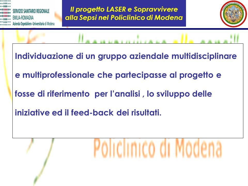 Il progetto LASER e Sopravvivere alla Sepsi nel Policlinico di Modena Individuazione di un gruppo aziendale multidisciplinare e multiprofessionale che partecipasse al progetto e fosse di riferimento per lanalisi, lo sviluppo delle iniziative ed il feed-back dei risultati.