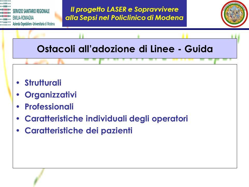 Strutturali Organizzativi Professionali Caratteristiche individuali degli operatori Caratteristiche dei pazienti Ostacoli alladozione di Linee - Guida