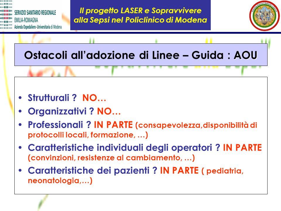 Il progetto LASER e Sopravvivere alla Sepsi nel Policlinico di Modena Strutturali ? NO… Organizzativi ? NO… Professionali ? IN PARTE (consapevolezza,d