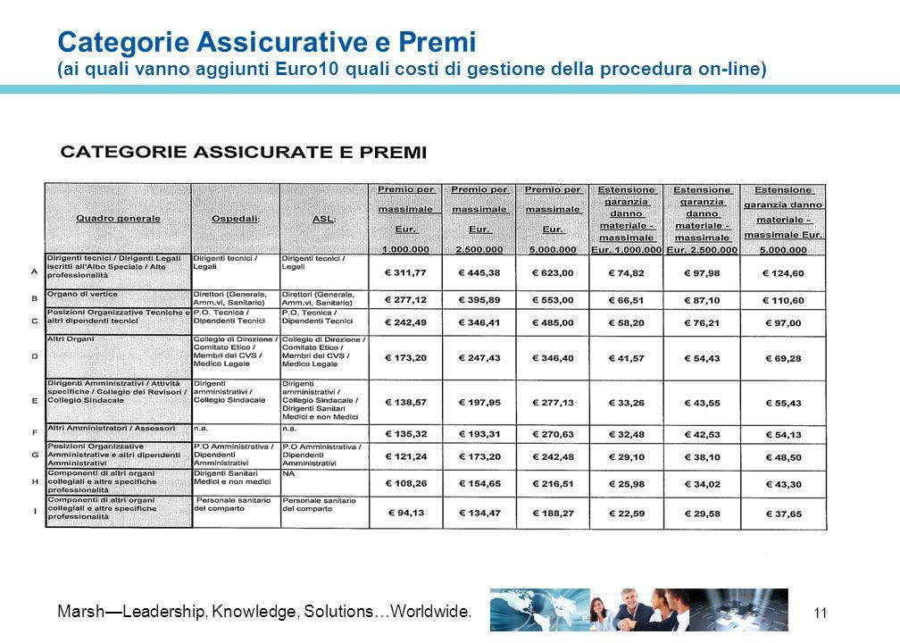 MarshLeadership, Knowledge, Solutions…Worldwide. 11 Categorie Assicurative e Premi (ai quali vanno aggiunti Euro10 quali costi di gestione della proce