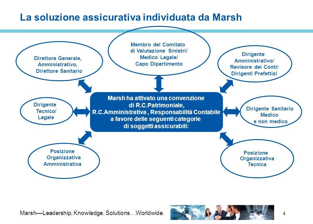 MarshLeadership, Knowledge, Solutions…Worldwide. 4 La soluzione assicurativa individuata da Marsh Marsh ha attivato una convenzione di R.C.Patrimonial
