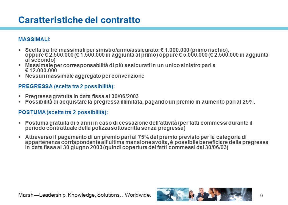 MarshLeadership, Knowledge, Solutions…Worldwide. 6 Caratteristiche del contratto MASSIMALI: Scelta tra tre massimali per sinistro/anno/assicurato: 1.0