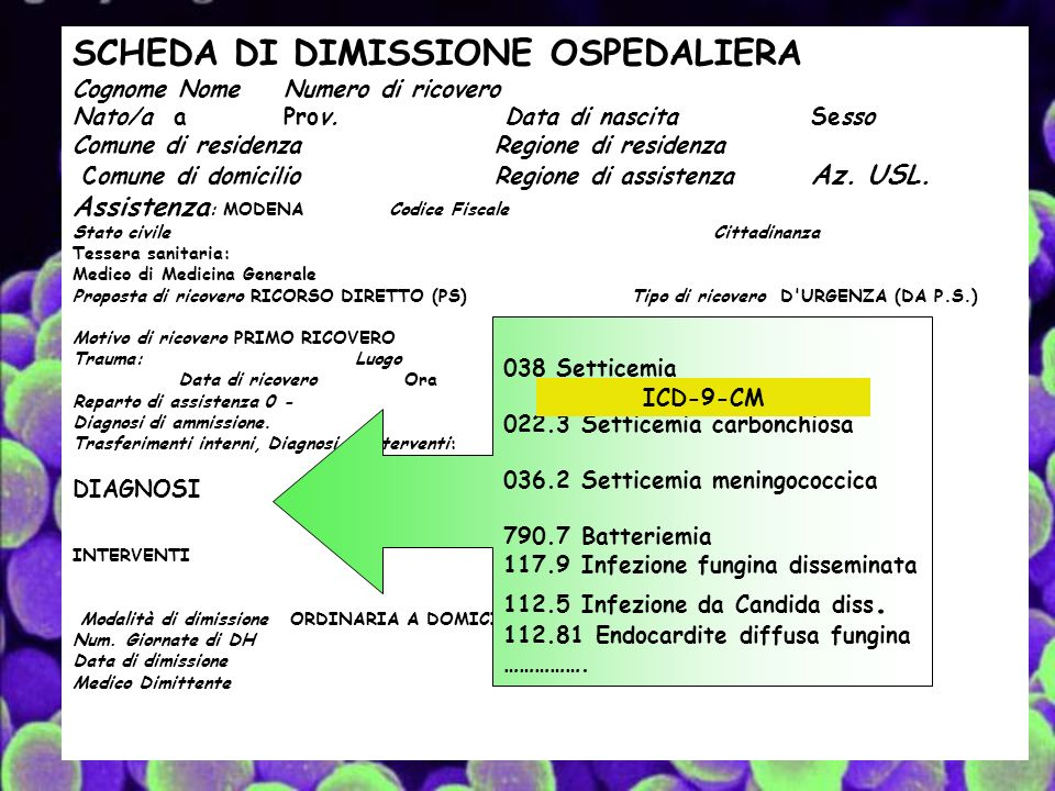 SCHEDA DI DIMISSIONE OSPEDALIERA Cognome Nome Numero di ricovero Nato/a a Prov.