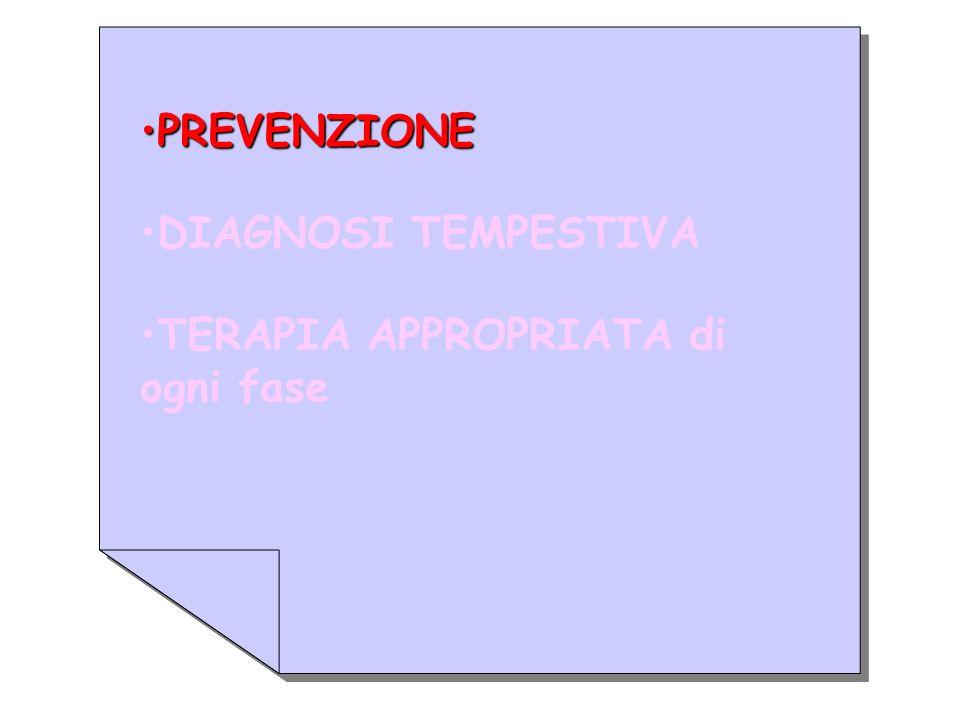 PREVENZIONEPREVENZIONE DIAGNOSI TEMPESTIVA TERAPIA APPROPRIATA di ogni fase PREVENZIONEPREVENZIONE DIAGNOSI TEMPESTIVA TERAPIA APPROPRIATA di ogni fase