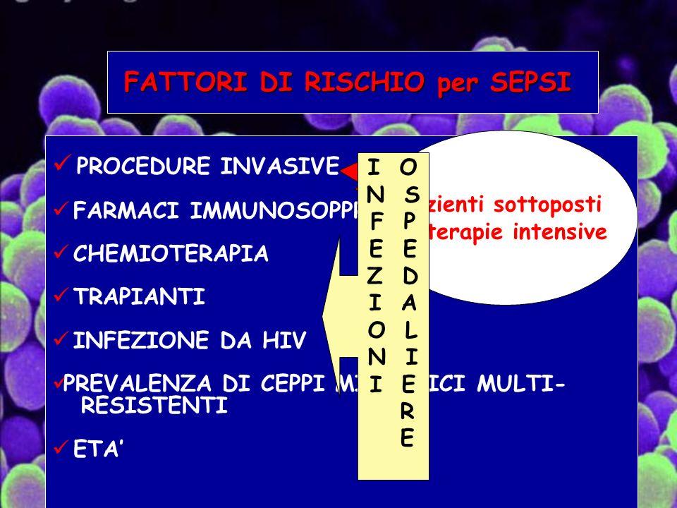 FATTORI DI RISCHIO per SEPSI PROCEDURE INVASIVE FARMACI IMMUNOSOPPRESSORI CHEMIOTERAPIA TRAPIANTI INFEZIONE DA HIV PREVALENZA DI CEPPI MICROBICI MULTI- RESISTENTI ETA Pazienti sottoposti a terapie intensive I O N S F P E Z D I A O L N I I E R E