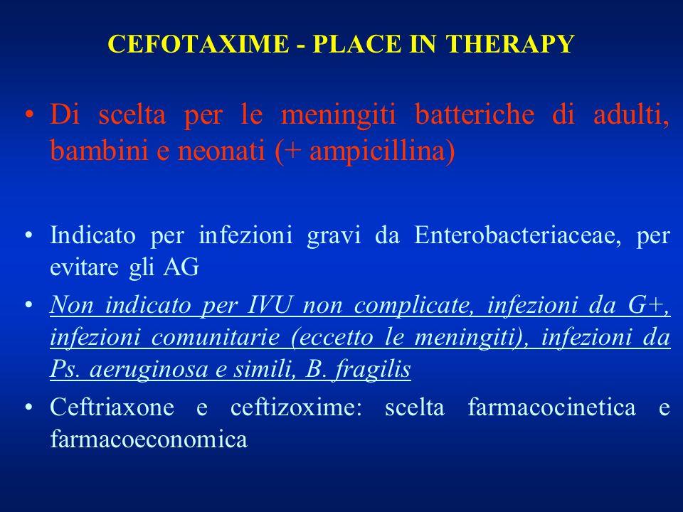 CEFOTAXIME - PLACE IN THERAPY Di scelta per le meningiti batteriche di adulti, bambini e neonati (+ ampicillina) Indicato per infezioni gravi da Enter