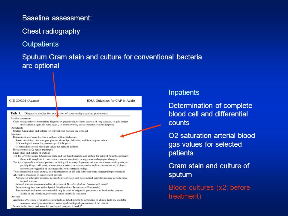 Baseline assessment: Chest radiography Outpatients Sputum Gram stain and culture for conventional bacteria are optional Inpatients Determination of co