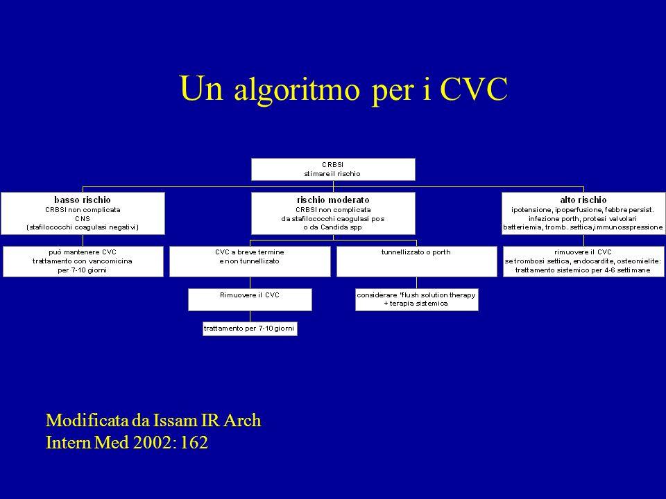Un Un algoritmo per i CVC Modificata da Issam IR Arch Intern Med 2002: 162