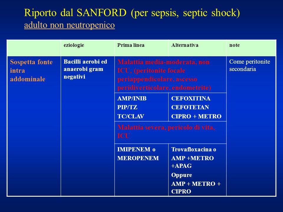 Riporto dal SANFORD (per sepsis, septic shock) adulto non neutropenico eziologiePrima lineaAlternativanote Sospetta fonte intra addominale Bacilli aer