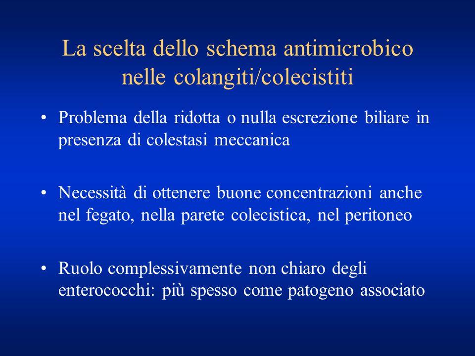 La scelta dello schema antimicrobico nelle colangiti/colecistiti Problema della ridotta o nulla escrezione biliare in presenza di colestasi meccanica