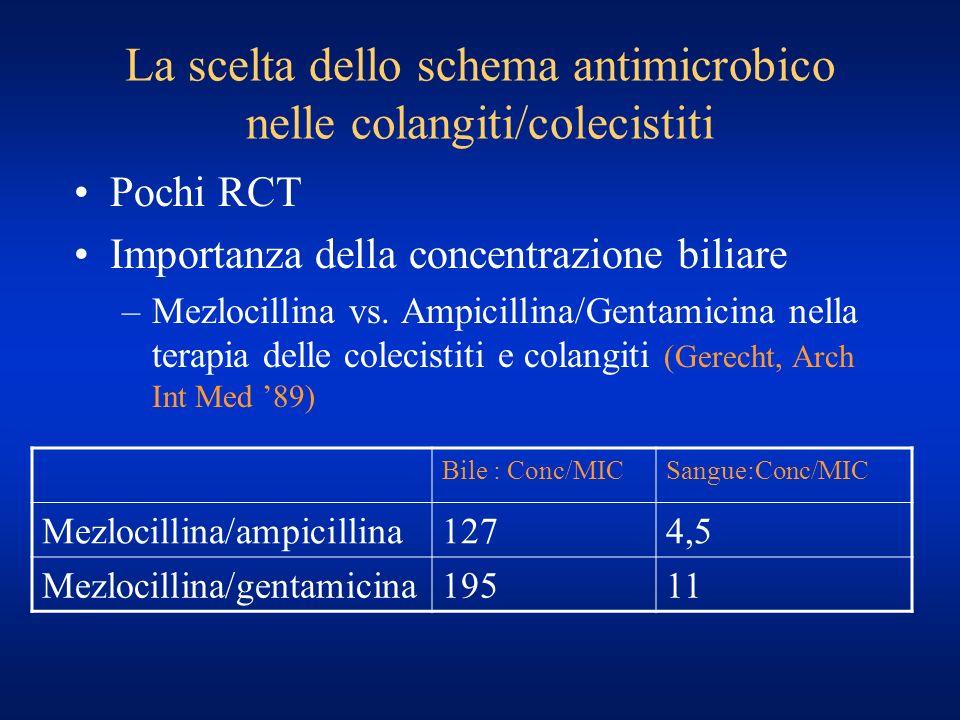 La scelta dello schema antimicrobico nelle colangiti/colecistiti Pochi RCT Importanza della concentrazione biliare –Mezlocillina vs. Ampicillina/Genta
