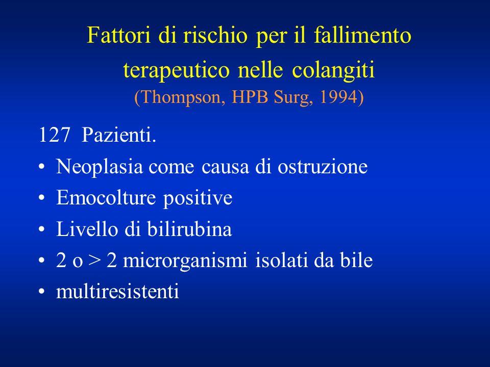 Fattori di rischio per il fallimento terapeutico nelle colangiti (Thompson, HPB Surg, 1994) 127 Pazienti. Neoplasia come causa di ostruzione Emocoltur